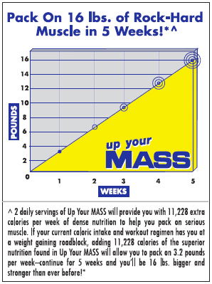 Up Your Mass Results