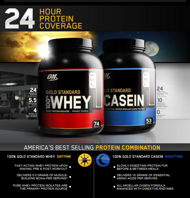 Optimum Nutrition 24-Hour Coverage