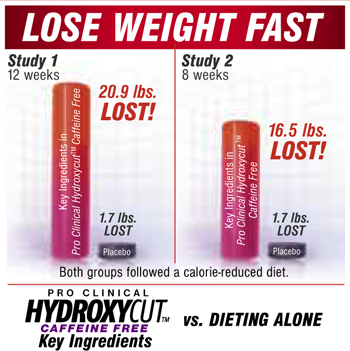 photo about Hydroxycut Printable Coupons identified as Hydroxycut gummies printable discount coupons : Naughty discount codes for
