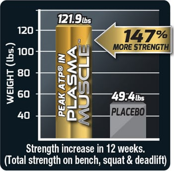 anabolic peak vs serious mass